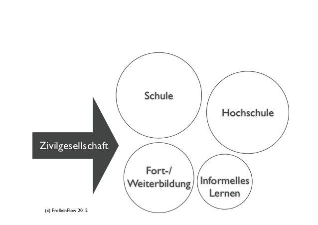 Schule                                            HochschuleZivilgesellschaft                            Fort-/           ...