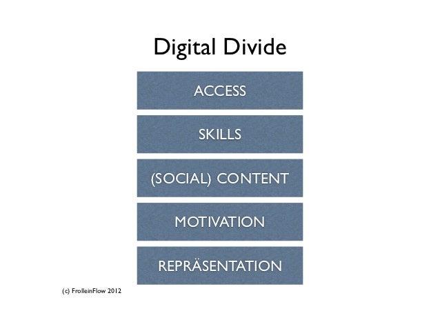 Digital Divide                            ACCESS                             SKILLS                        (SOCIAL) CONTEN...