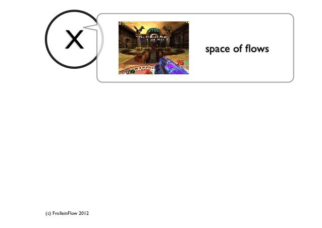 X              space of flows(c) FrolleinFlow 2012