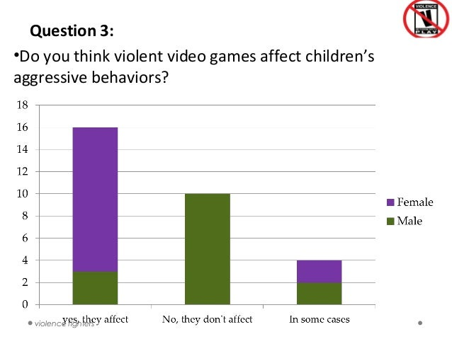 violent video games children research paper Do video games make children violent nobody knows – and this is why it's in this context that january's research paper is exceptional.