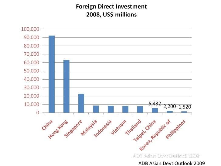 ADB Asian Devt Outlook 2009
