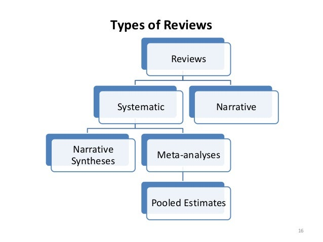 Types of bias in case control studies
