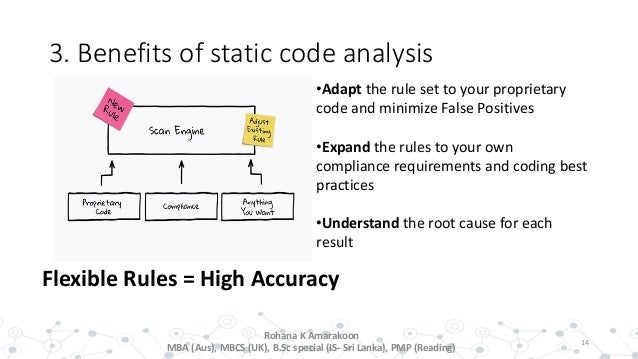 What is Static Code Analysis & Tools