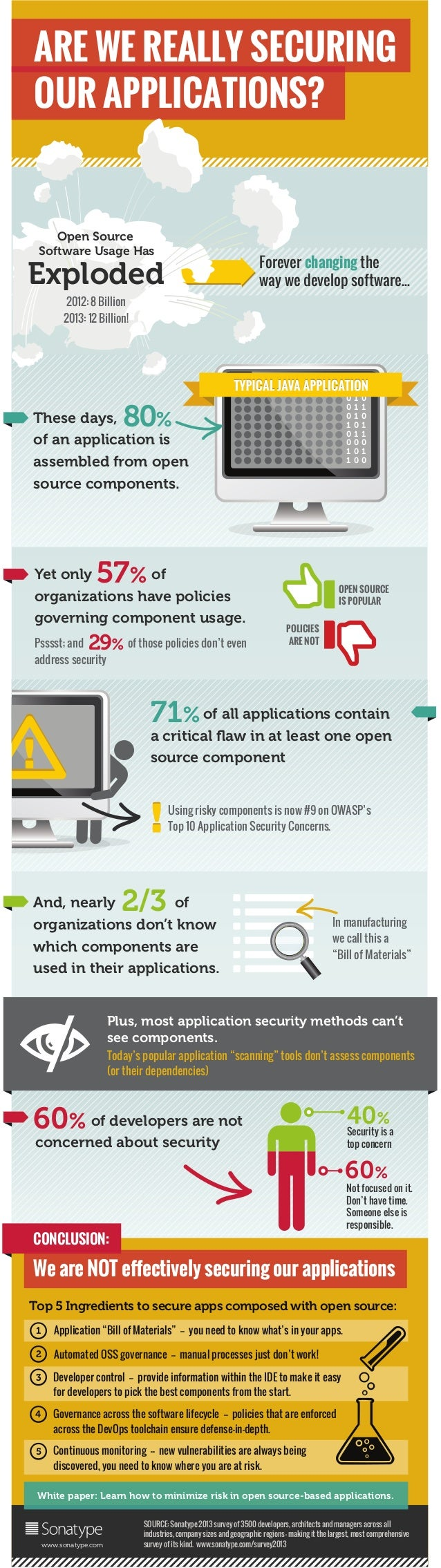 ARE WE REALLY SECURING OUR APPLICATIONS? 0 1 0 1 1 0 1 0 0 0 0 1 0 0 1 1 1 1 1 0 1 0 0 0 These days, of an application is ...
