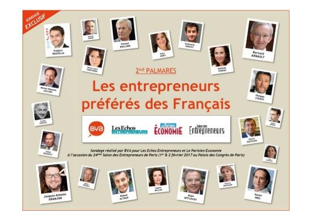 2nd PALMARES Les entrepreneurs préférés des Français Sondage réalisé par BVA pour Les Echos Entrepreneurs et Le Parisien E...