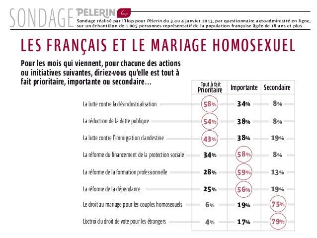 SONDAGE             Sondage réalisé par l'Ifop pour Pèlerin du 3 au 4 janvier 2013, par questionnaire autoadministré en li...