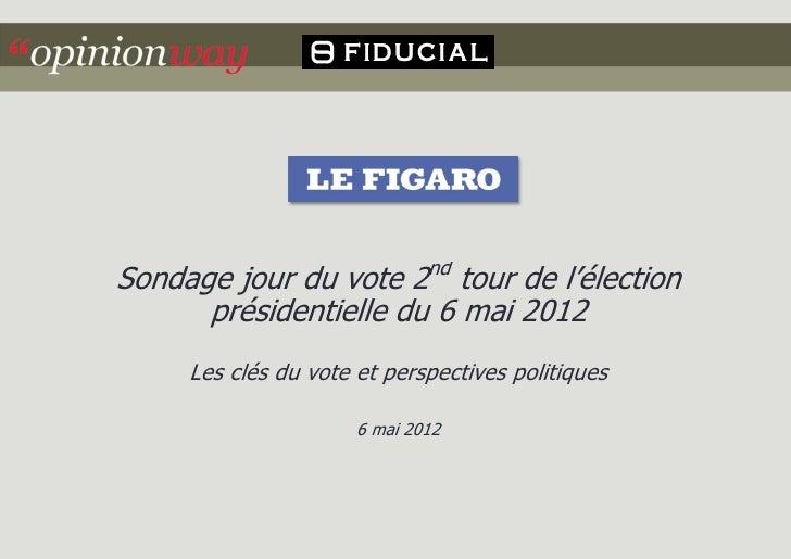 Sondage jour du vote 2nd tour de l'élection      présidentielle du 6 mai 2012     Les clés du vote et perspectives politiq...