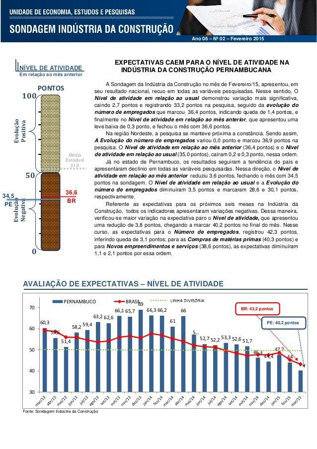 Ano 06 – Nº 02 – Fevereiro 2015 EXPECTATIVAS CAEM PARA O NÍVEL DE ATIVIDADE NA INDÚSTRIA DA CONSTRUÇÃO PERNAMBUCANA A Sond...