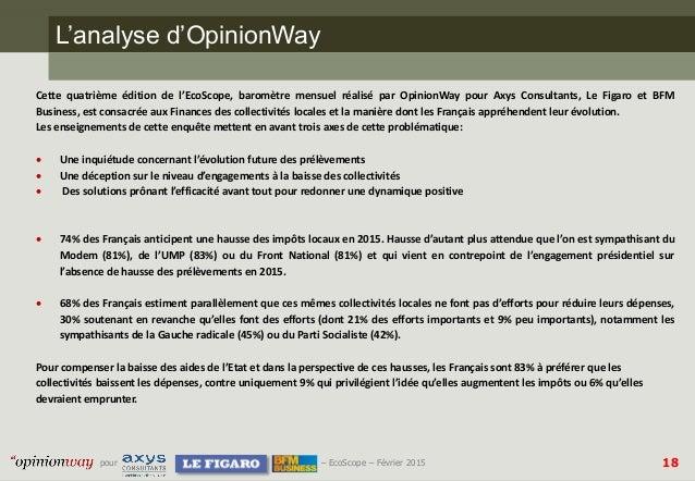 18pour – EcoScope – Février 2015 L'analyse d'OpinionWay Cette quatrième édition de l'EcoScope, baromètre mensuel réalisé p...