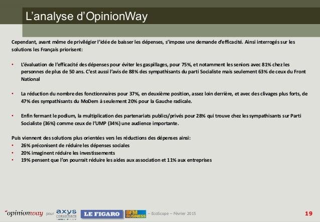 19pour – EcoScope – Février 2015 L'analyse d'OpinionWay Cependant, avant même de privilégier l'idée de baisser les dépense...