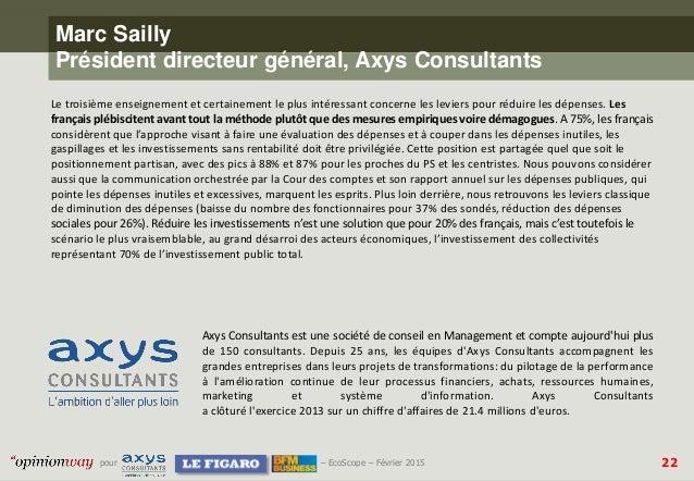 22pour – EcoScope – Février 2015 Marc Sailly Président directeur général, Axys Consultants Axys Consultants est une sociét...