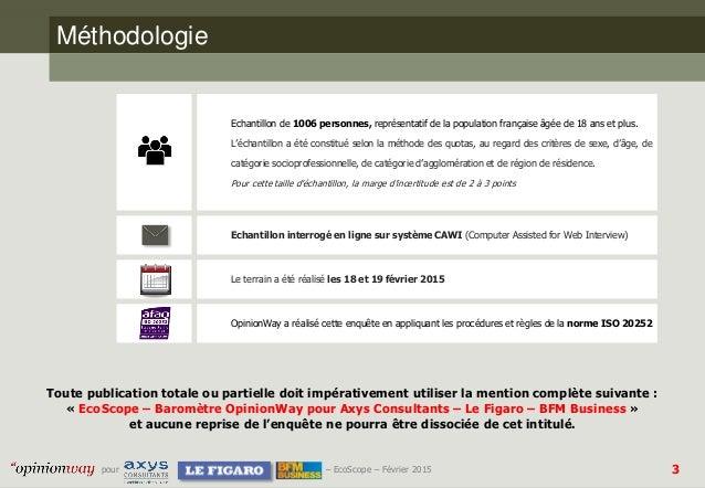 3pour – EcoScope – Février 2015 Méthodologie Echantillon de 1006 personnes, représentatif de la population française âgée ...