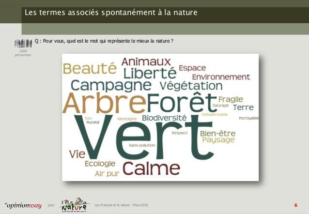 6pour Les Français et la nature – Mars 2015 Les termes associés spontanément à la nature Q : Pour vous, quel est le mot qu...