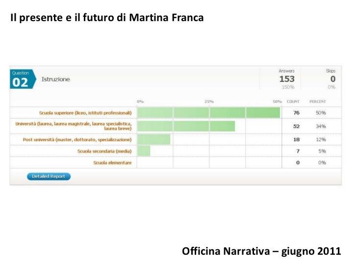 Il presente e il futuro di Martina Franca Officina Narrativa – giugno 2011