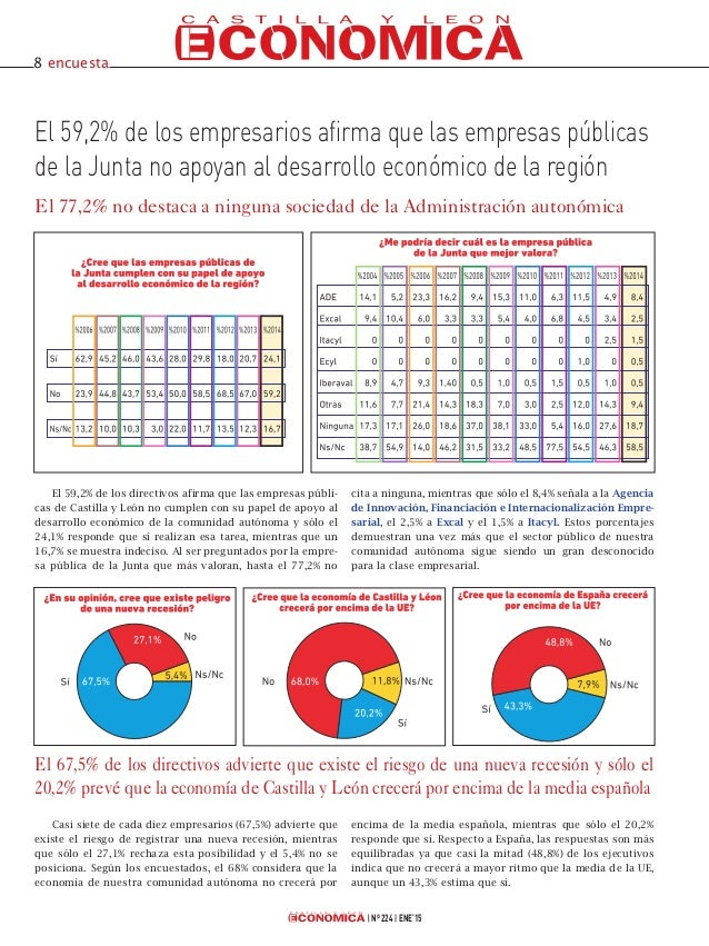 Sondeo empresarial Castilla y León Económica Slide 3