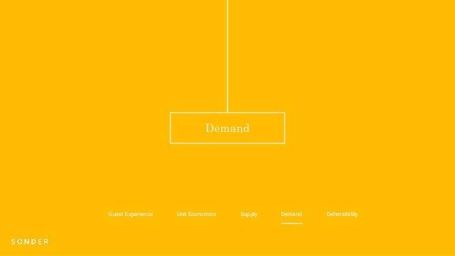 Demand 39