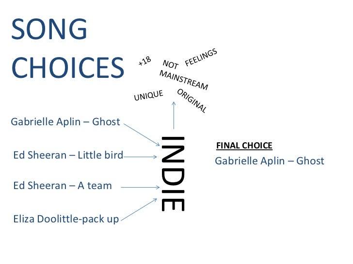 SONGCHOICESGabrielle Aplin – GhostEd Sheeran – Little bird   INDIE   FINAL CHOICE                                   Gabrie...