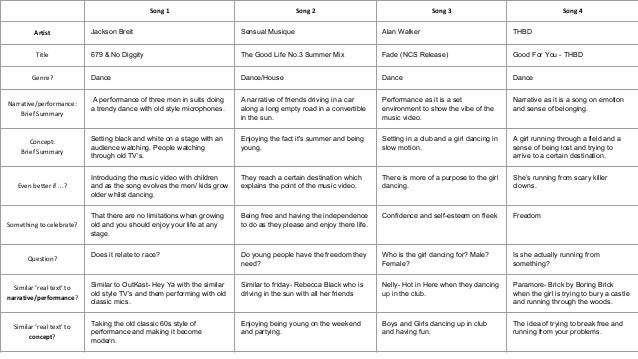 Song selection feedback form