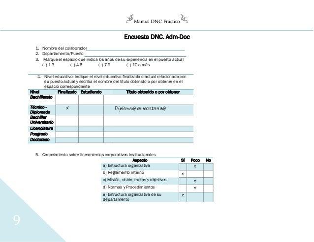 Manual DNC Práctico 9 Encuesta DNC. Adm-Doc 1. Nombre del colaborador 2. Departamento/Puesto 3. Marque el espacio que indi...