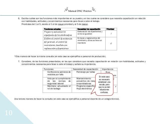Manual DNC Práctico 10 6. Escriba cuáles son las funciones más importantes en su puesto y en las cuales se considere que n...