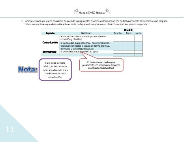Manual DNC Práctico 11 8. Indique el nivel que usted considera domina de los siguientes aspectos relacionados con su traba...