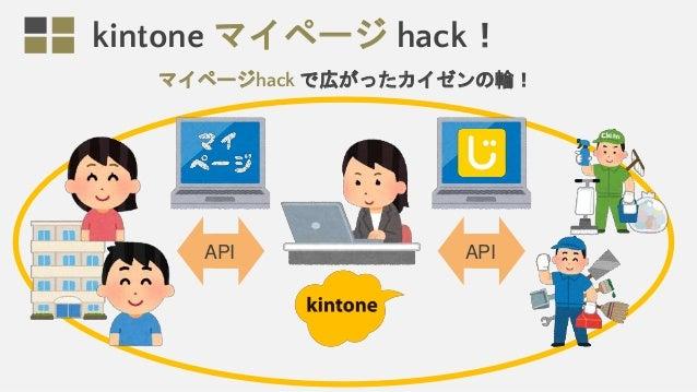 kintone マイページ hack! マイページhack で広がったカイゼンの輪! API API