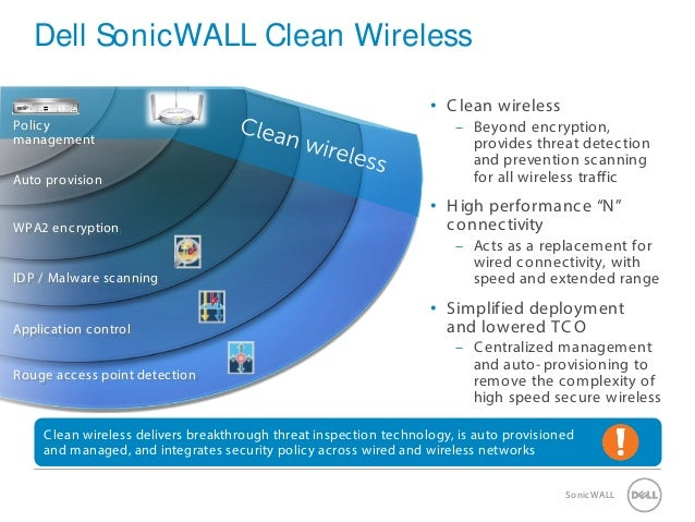 Sonicwall Wireless Amp Sra