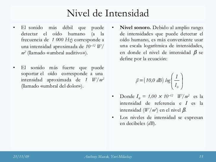 Resultado de imagen para formulas de nivel de intensidad de sonido