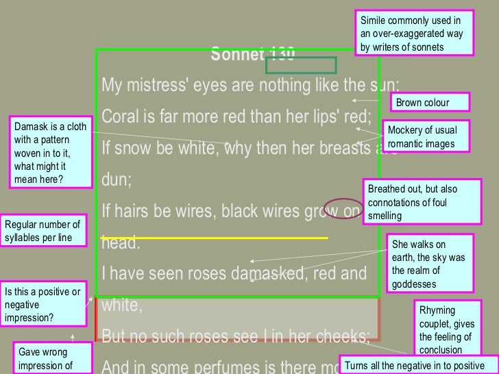 sonnet 130 analysis literary devices