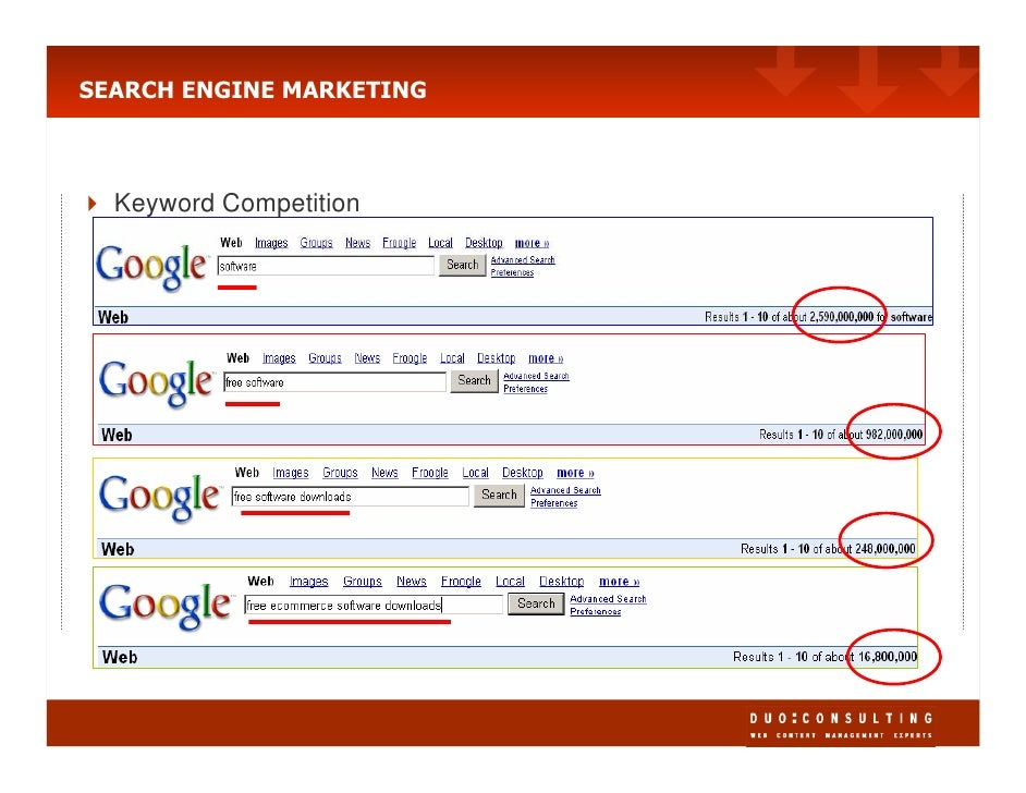 SEARCH ENGINE MARKETING      Keyword Competition