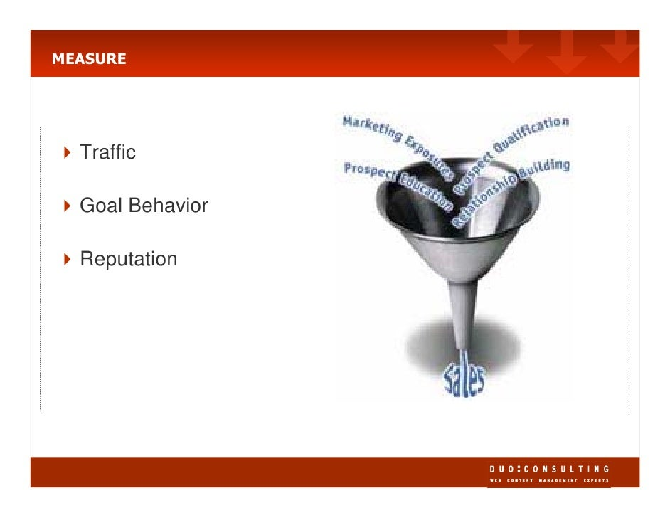 MEASURE       Traffic    Goal Behavior    Reputation