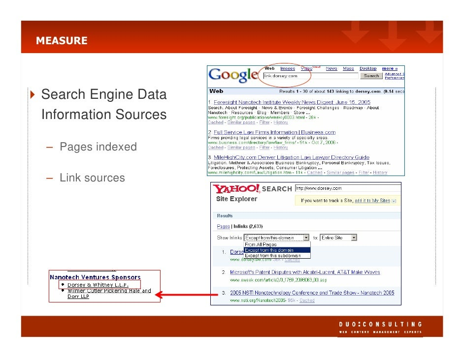 MEASURE     Search Engine Data Information Sources   – Pages indexed   – Link sources