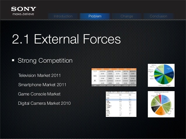 Sony's Organizational Culture for Customer Satisfaction
