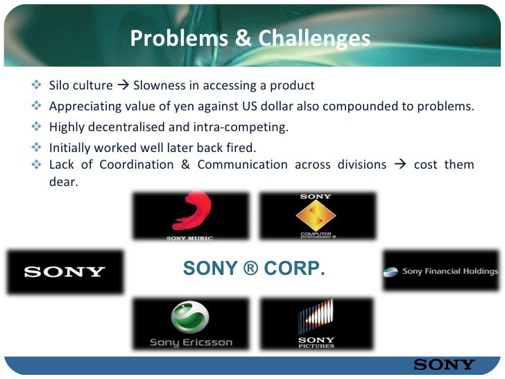 sony corporation final Use this guide to learn how to develop your strategy tips and real examples for writing your mission, vision and values for the strategy.