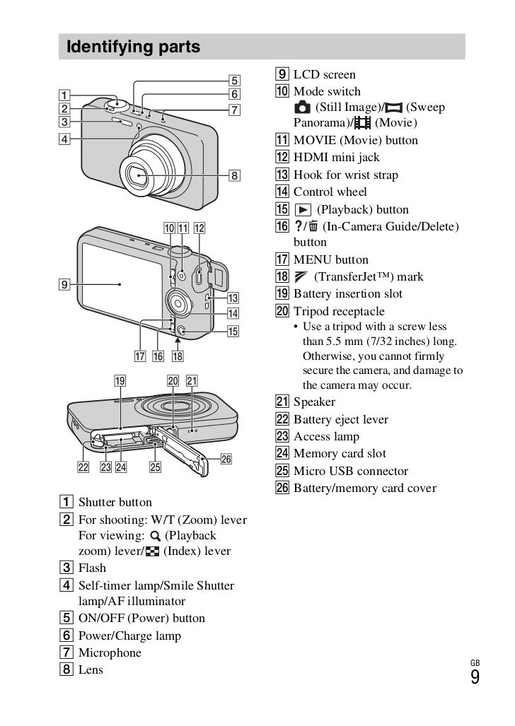 Sony cyber-shot dsc-wx350 review.