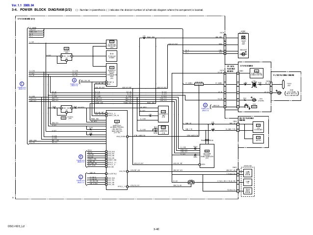 sony dsc h20 service manual level 2 ver 1 1 2009 04 rev 1 9 852 683 rh slideshare net High Level Flow Diagrams Architecure Diagrams Level 2