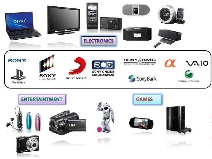 objectives of sony company Find great deals on ebay for sony objective shop with confidence.
