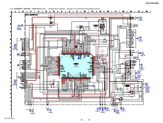sony hcd gn1200d sm rh slideshare net schematic diagram xperia z1 schematic diagram sony z3