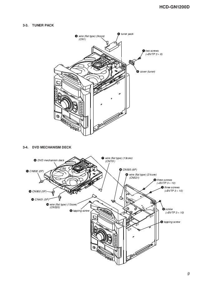 Sony hcd gn1200d-sm