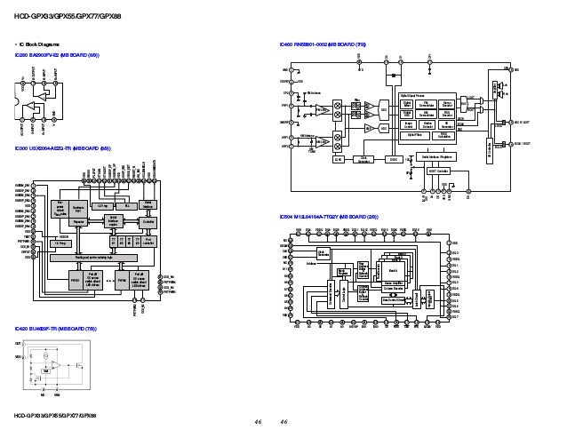 Sony hcd gpx33-gpx55_gpx77_gpx88_ver.1.0 (edita)