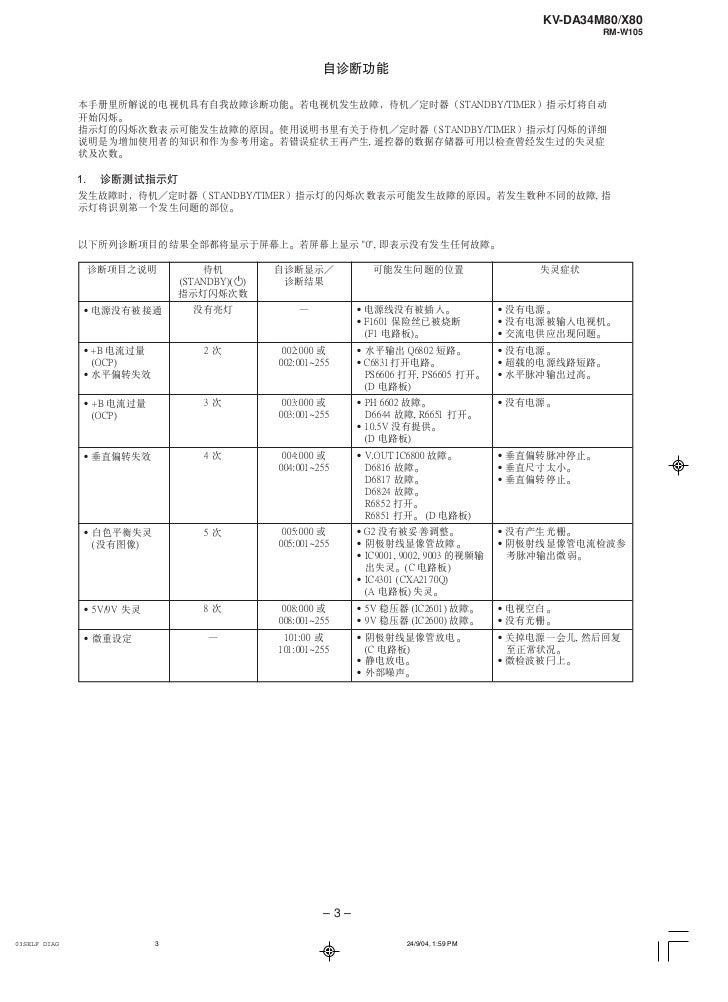 Sony vn cx1