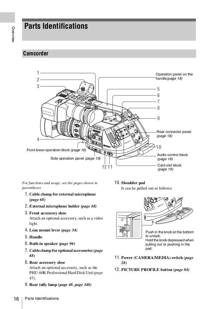 sony pmw ex3 operation manual rh slideshare net Sony TV Repair Manual Sony Handycam Manual