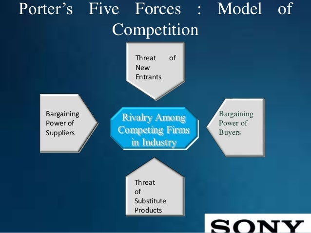 sony management analysis Strategic analysis of sony corporation procurement • according to sonynet may 2003, sony management policies is concerning dealing with supplier categorize.