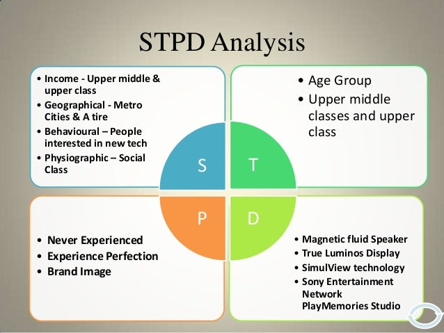 """stpd analysis Swot analysis may 01, 2013 helen kinkin, director of technology swot = strengths, weaknesses, opportunities, and threats a swot analysis """"enables."""