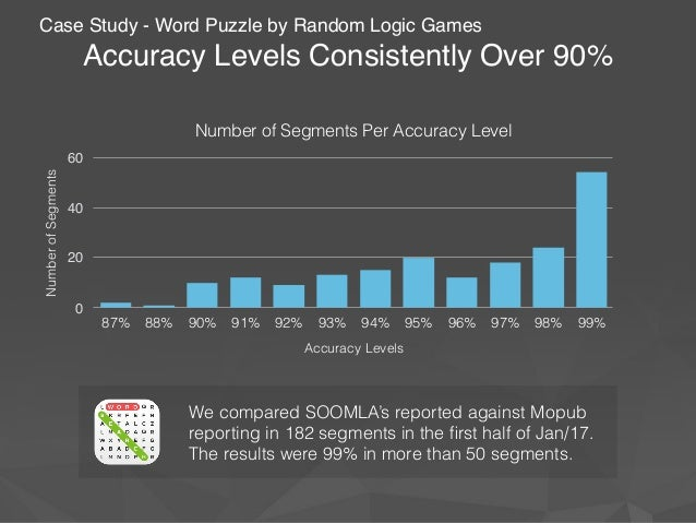 Soomla Demo Mobile Monetization Measurement Platform