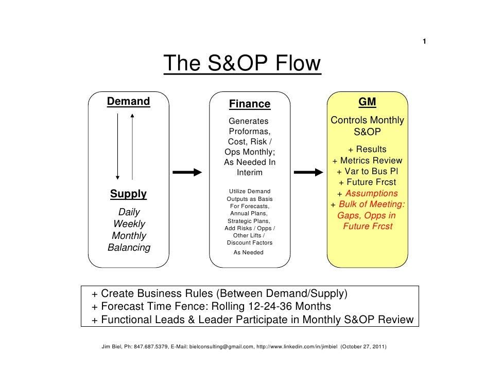 s op process flow biel 10 27 11 rh slideshare net s&op process flow chart s&op process flow chart