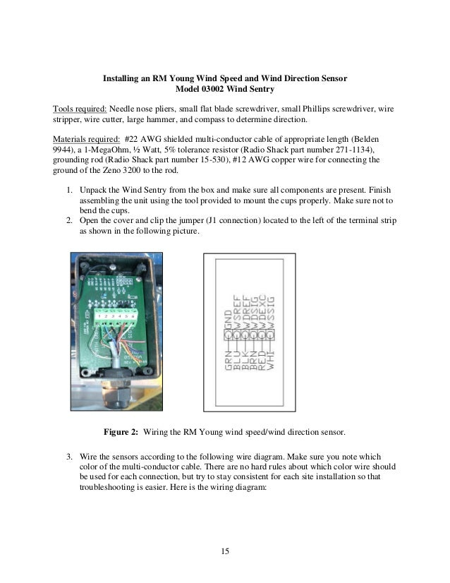 Site Operation Manual for a Typical Air Monitoring Site