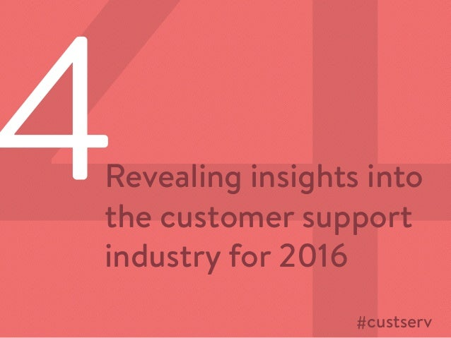 Revealing insights into the customer support industry for 2016 custserv