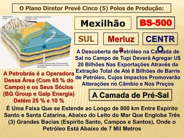 O Plano Diretor Prevê Cinco (5) Polos de Produção: Merluz a Mexilhão BS-500 SUL CENTR OA Descoberta de Petróleo na Camada ...