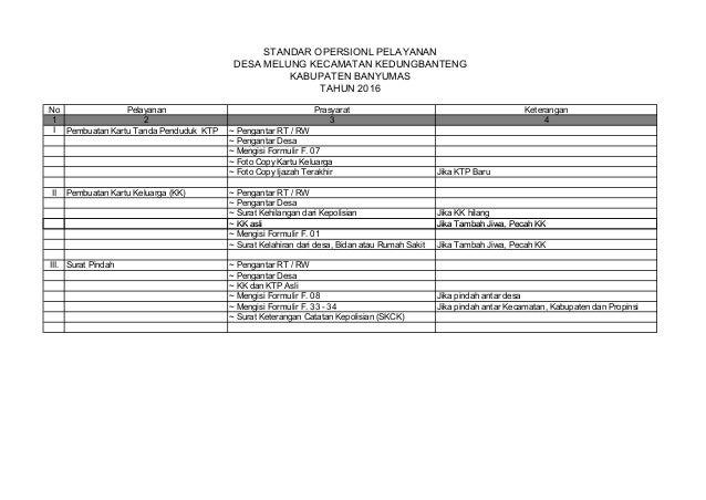 No Pelayanan Prasyarat Keterangan 1 2 3 4 I Pembuatan Kartu Tanda Penduduk KTP ~ Pengantar RT / RW ~ Pengantar Desa ~ Meng...